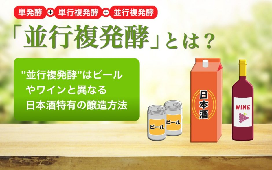 主な醸造酒(日本酒・ビール・ワイン)