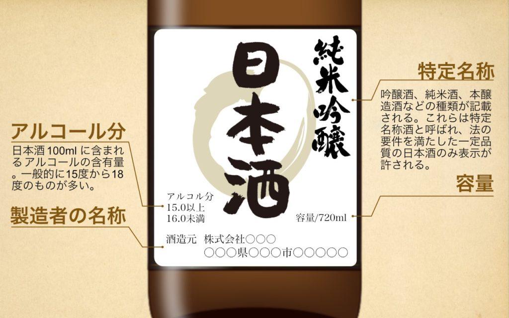 日本酒のラベル(表ラベル)