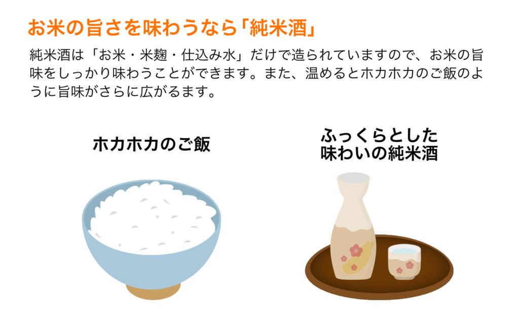 純米酒は温めるとご飯のように旨味が広がる