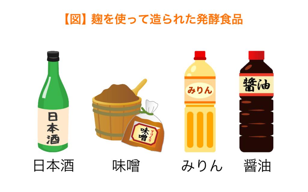 麹を使って造られた発酵食品