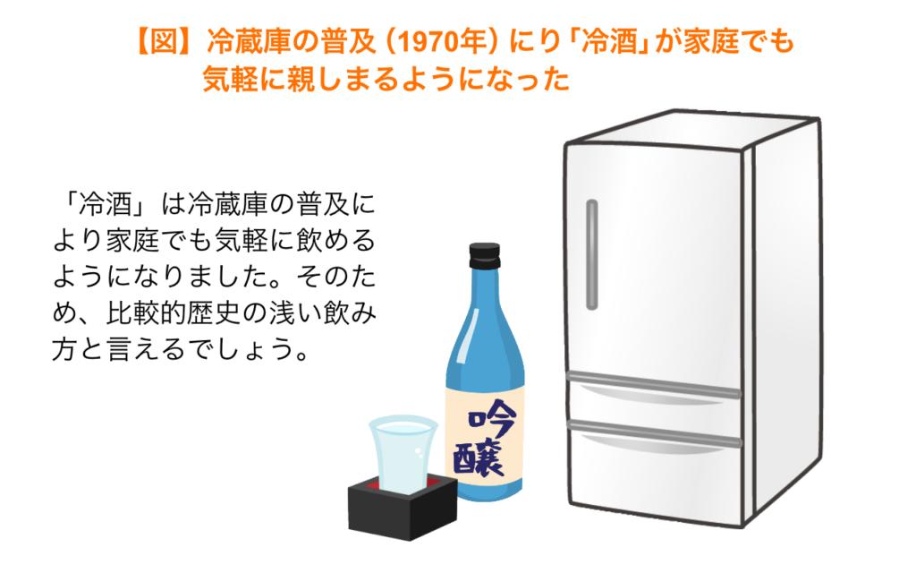 冷酒は冷蔵庫の普及により可能となった近代的な飲み方