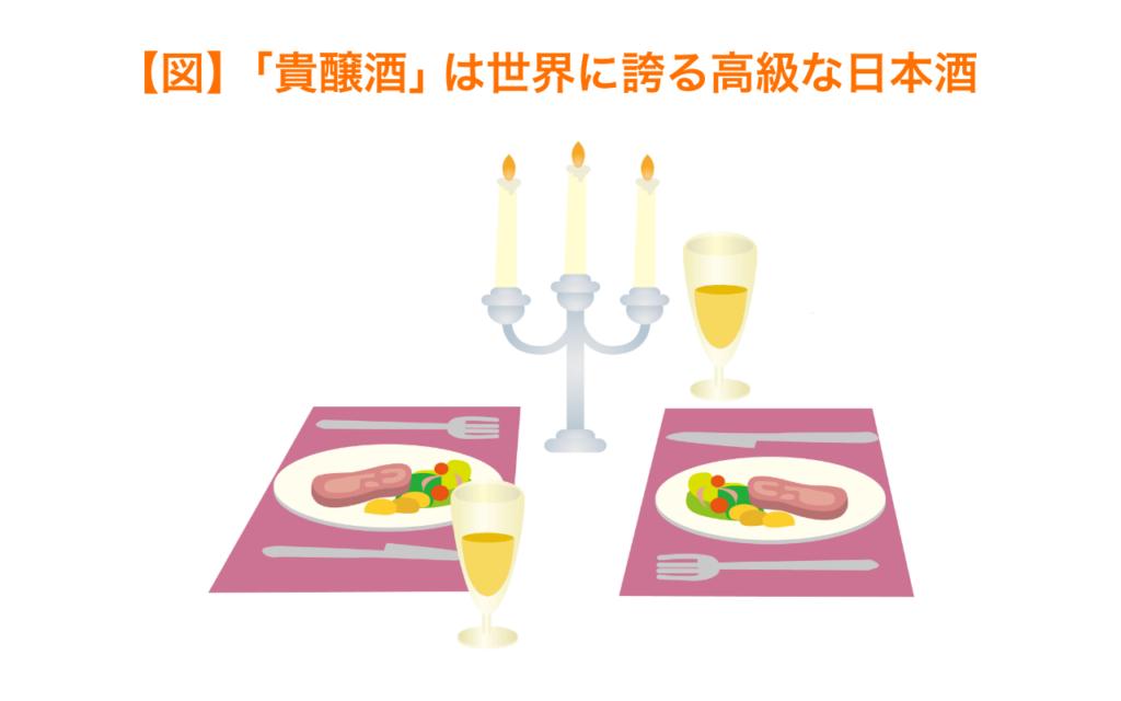 貴醸酒は世界に誇る高級な日本酒