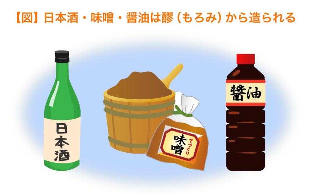 日本酒・味噌・醤油は醪から造られる