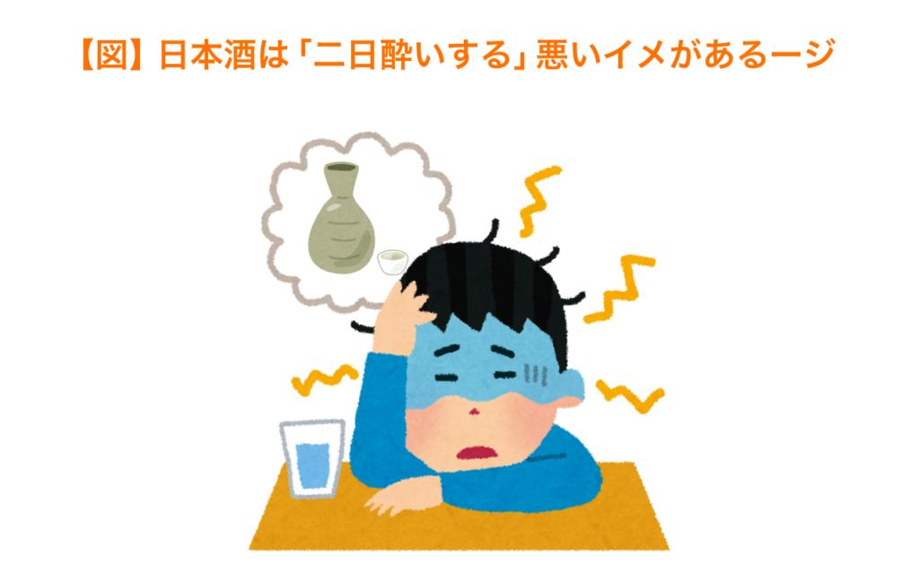 日本酒は二日酔いする悪いイメージがる