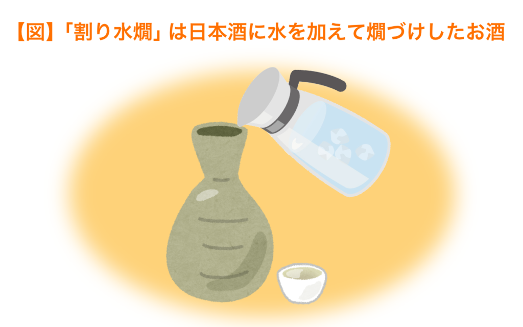 割り水燗は日本酒に水を加えて燗付けしたお酒