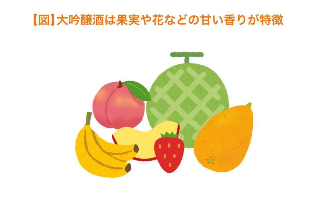 大吟醸酒は果実や花などの甘い香りが特徴