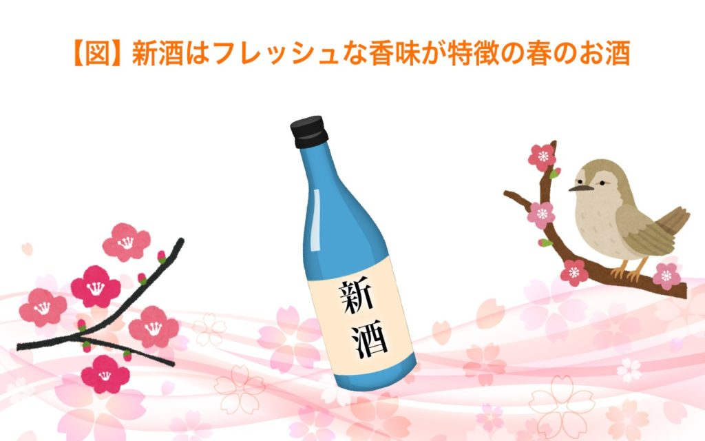 新酒はフレッシュな香味が特徴の春のお酒