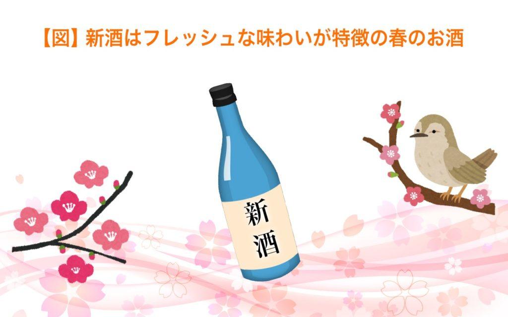 新酒はフレッシュな味わいが特徴の春のお酒
