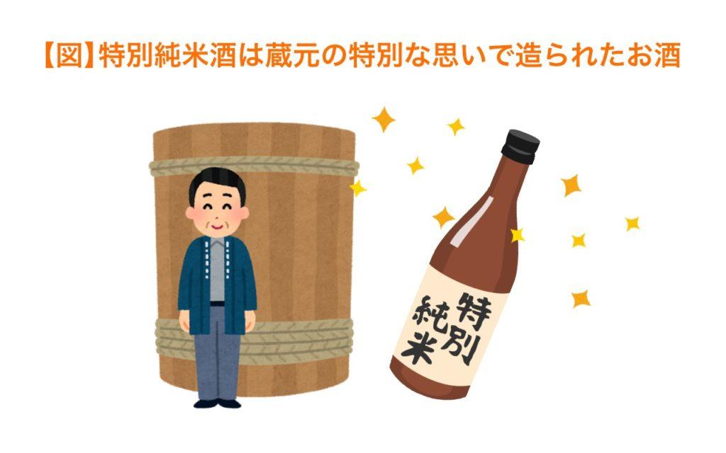 特別純米酒は蔵元の特別な思いで造られたお酒