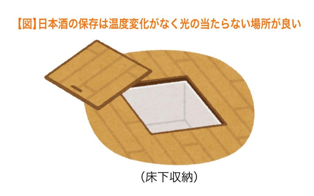 日本酒の保存は温度変化がのく光の当たらない場所が良い