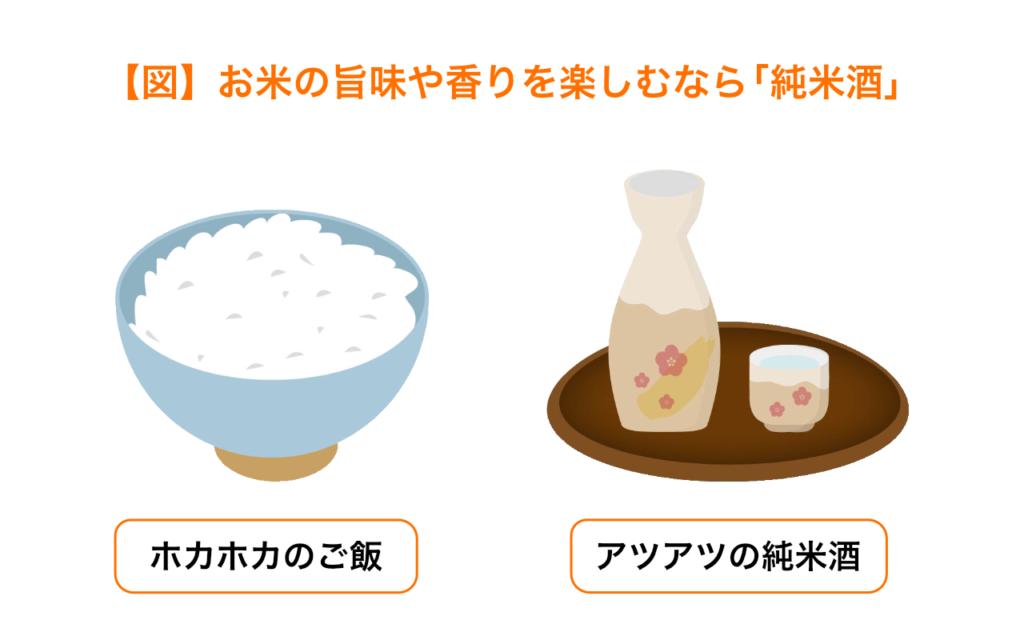 お米の旨味と香りを楽しむなら純米酒