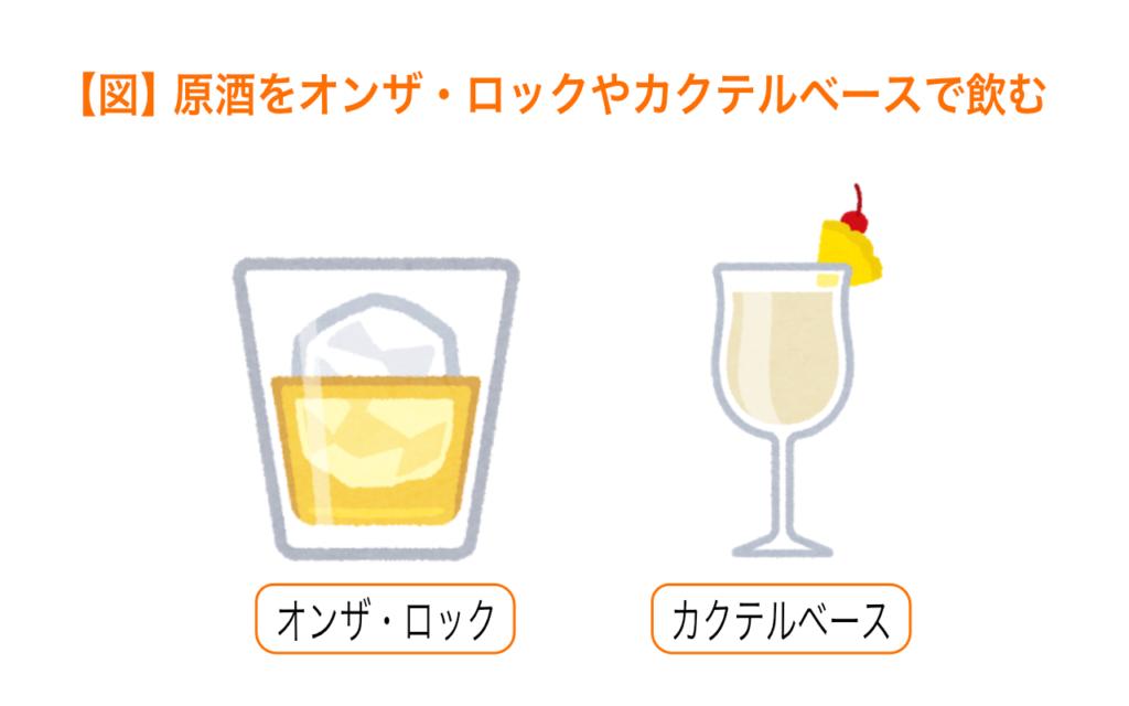 原酒をオンザロックやカクテルベースで飲む