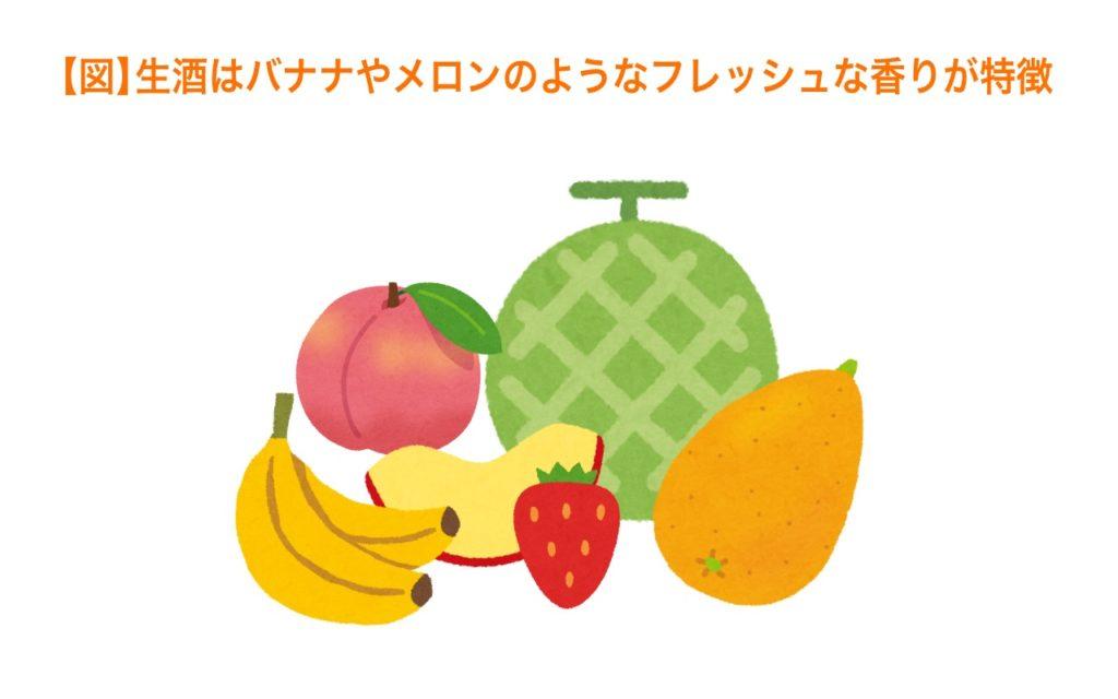 生酒はバナナやメロンのようなフレッシュな香りが特徴