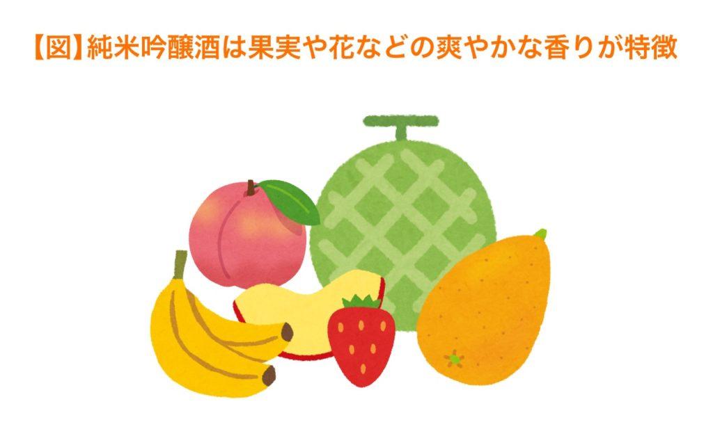 純米吟醸酒は果実や花などの爽やかな香りが特徴