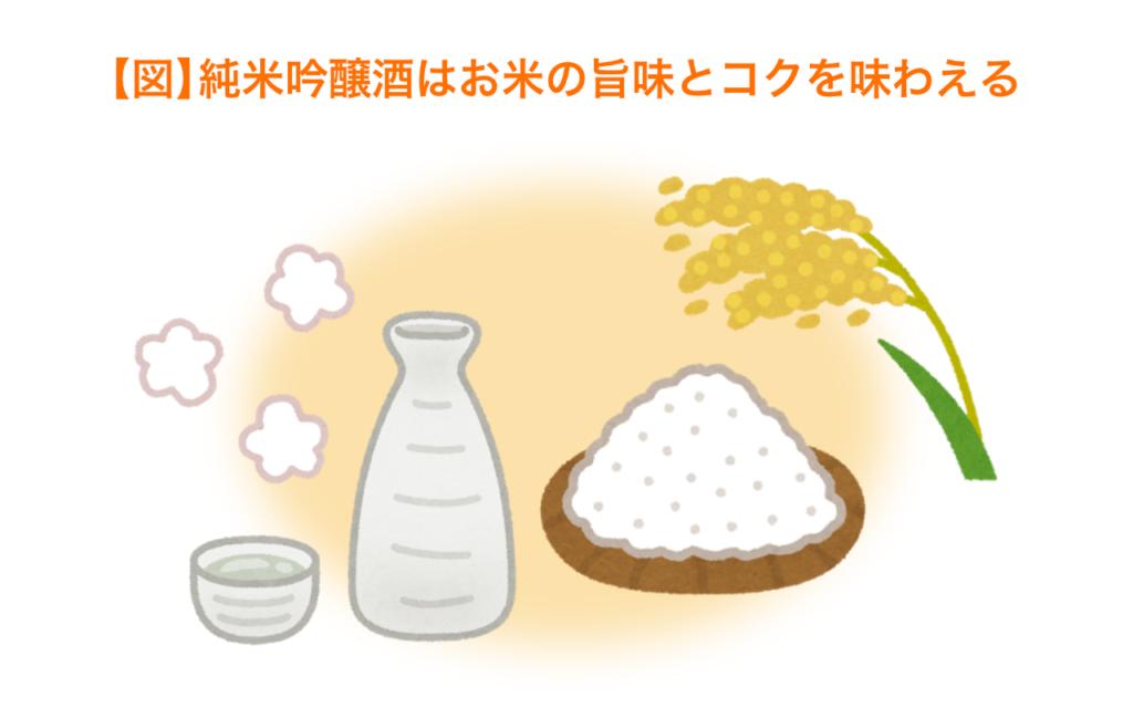純米吟醸酒はお米の旨味とコクを味わえる
